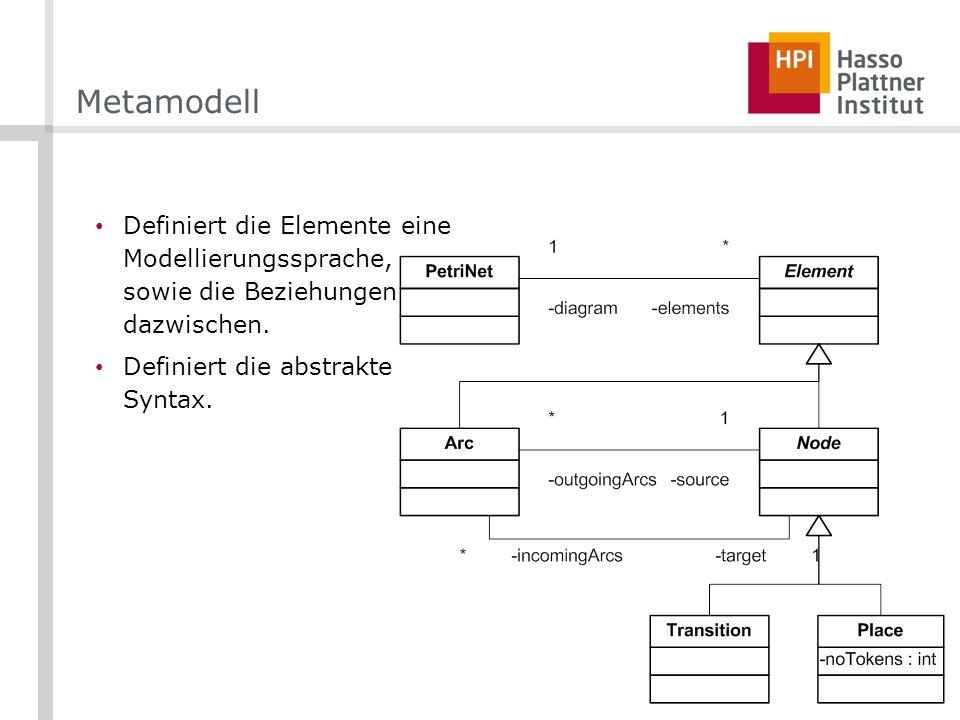 Metamodell Definiert die Elemente eine Modellierungssprache, sowie die Beziehungen dazwischen.