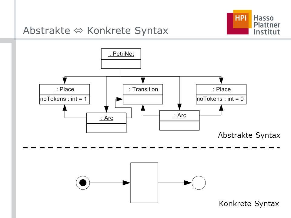 Abstrakte Konkrete Syntax Abstrakte Syntax Konkrete Syntax