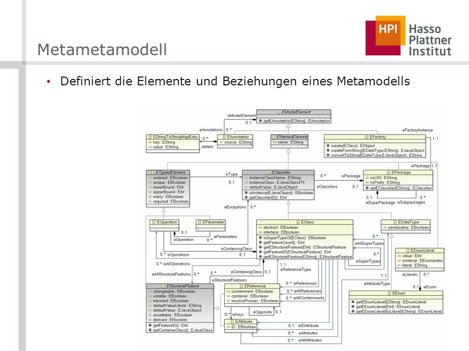 Metametamodell Definiert die Elemente und Beziehungen eines Metamodells