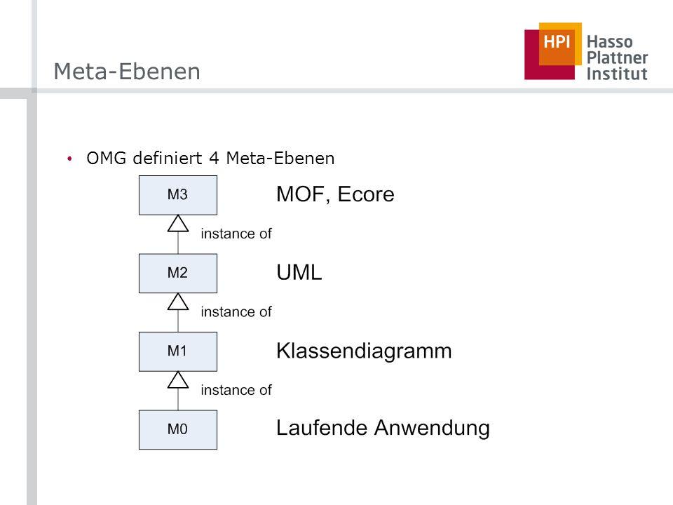 Meta-Ebenen OMG definiert 4 Meta-Ebenen