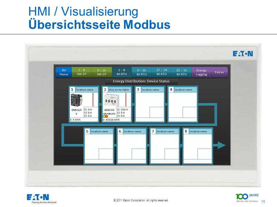 15 © 2011 Eaton Corporation. All rights reserved. HMI / Visualisierung Übersichtsseite Modbus