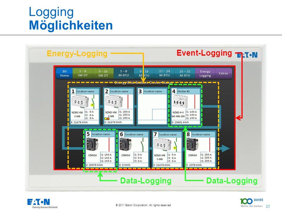 23 © 2011 Eaton Corporation. All rights reserved. Logging Möglichkeiten Event-Logging Energy-Logging Data-Logging
