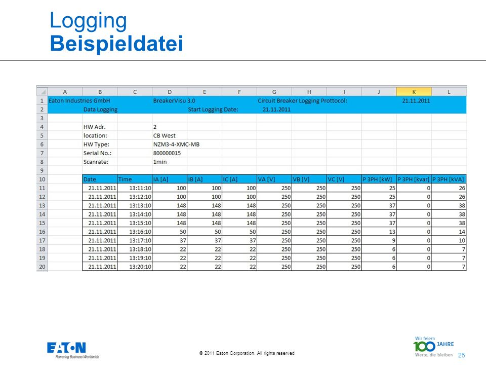 25 © 2011 Eaton Corporation. All rights reserved. Logging Beispieldatei