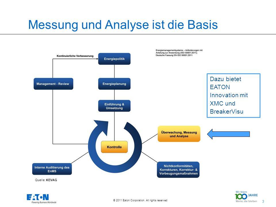 3 3 © 2011 Eaton Corporation. All rights reserved. Messung und Analyse ist die Basis Quelle: KEVAG Dazu bietet EATON Innovation mit XMC und BreakerVis