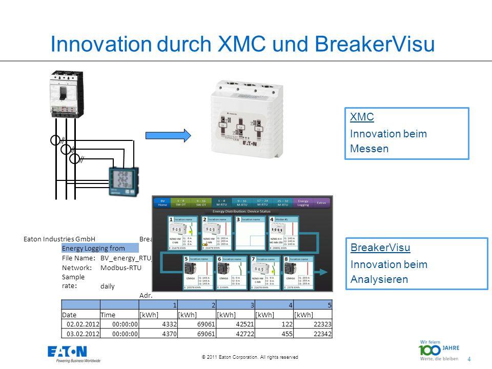 4 4 © 2011 Eaton Corporation. All rights reserved. Innovation durch XMC und BreakerVisu XMC Innovation beim Messen BreakerVisu Innovation beim Analysi