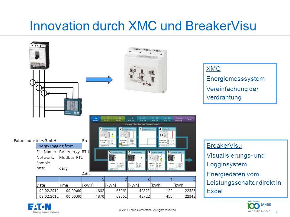 5 5 © 2011 Eaton Corporation. All rights reserved. Innovation durch XMC und BreakerVisu XMC Energiemesssystem Vereinfachung der Verdrahtung BreakerVis