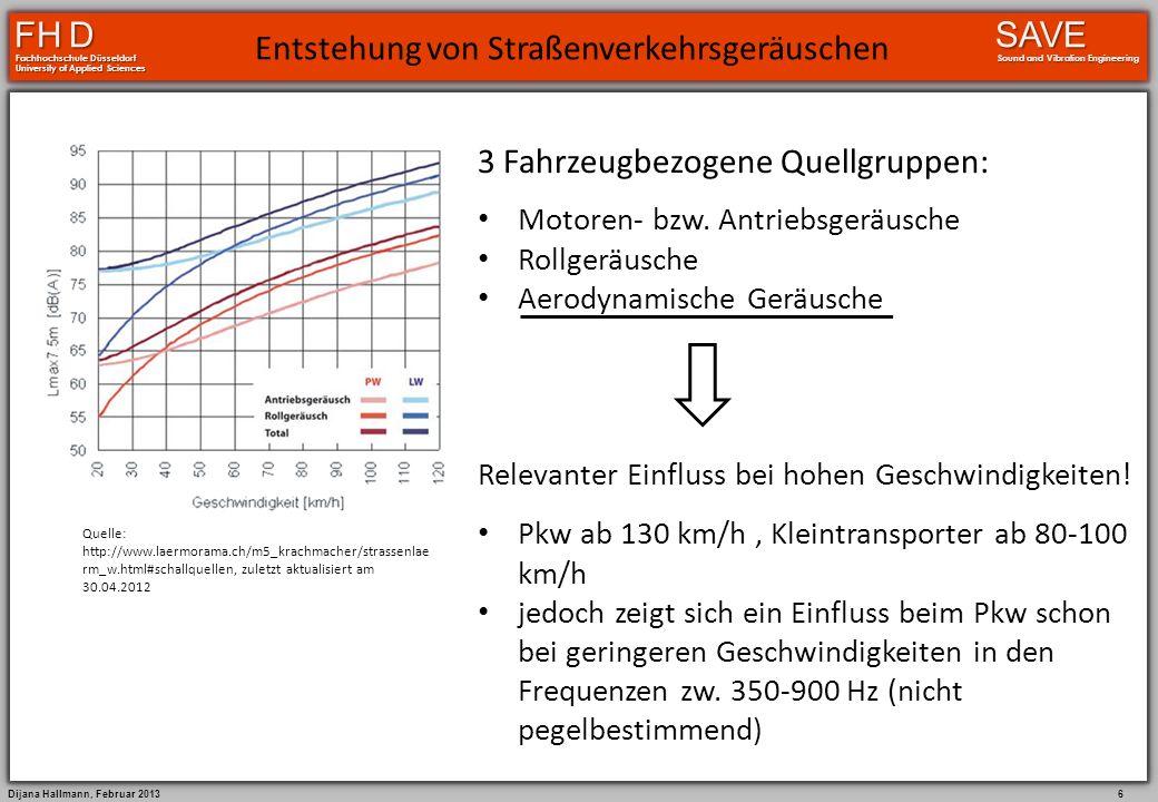 Dijana Hallmann, Februar 2013 5 FH D Fachhochschule Düsseldorf University of Applied Sciences SAVE Sound and Vibration Engineering Zusammenfassung der