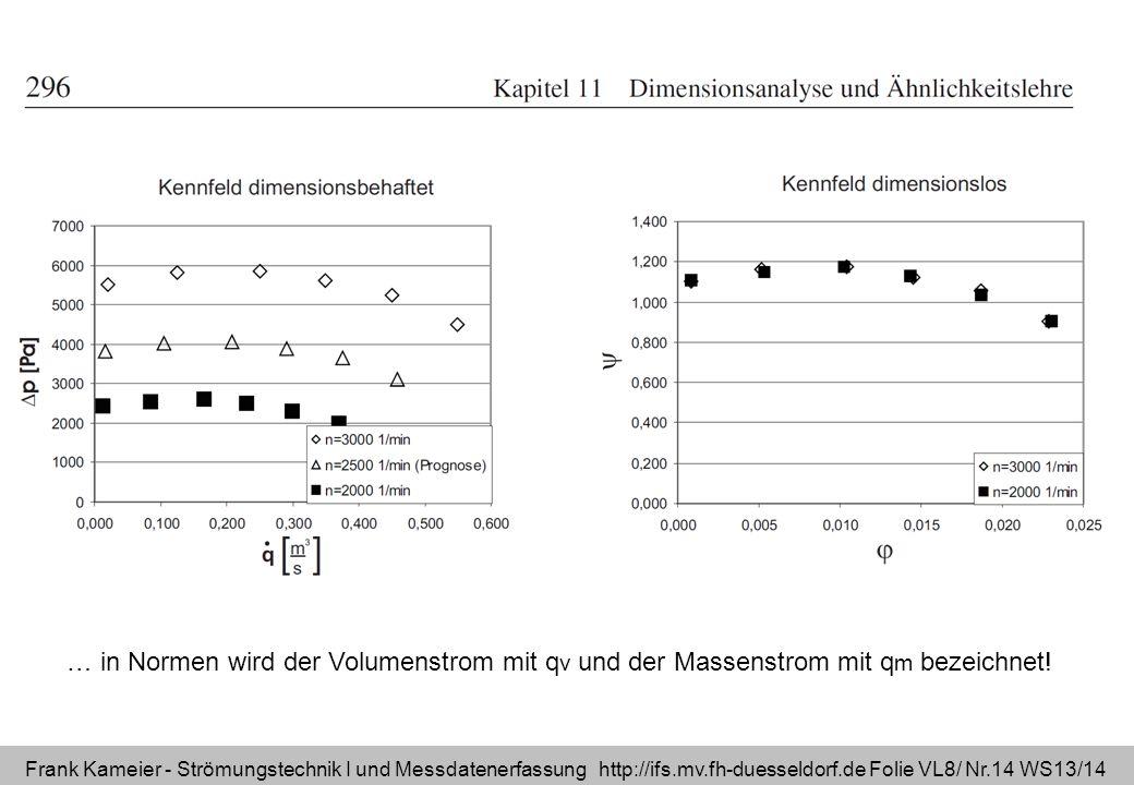 Frank Kameier - Strömungstechnik I und Messdatenerfassung http://ifs.mv.fh-duesseldorf.de Folie VL8/ Nr.14 WS13/14 … in Normen wird der Volumenstrom m