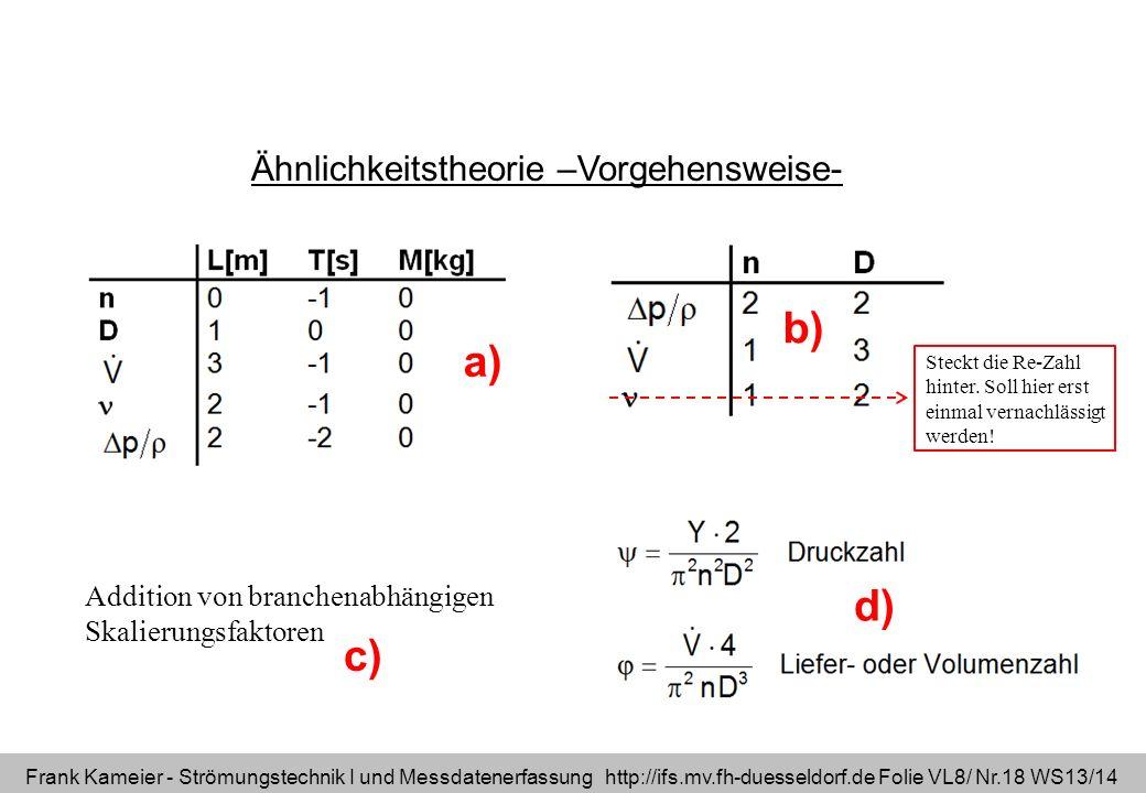 Frank Kameier - Strömungstechnik I und Messdatenerfassung http://ifs.mv.fh-duesseldorf.de Folie VL8/ Nr.18 WS13/14 Ähnlichkeitstheorie –Vorgehensweise