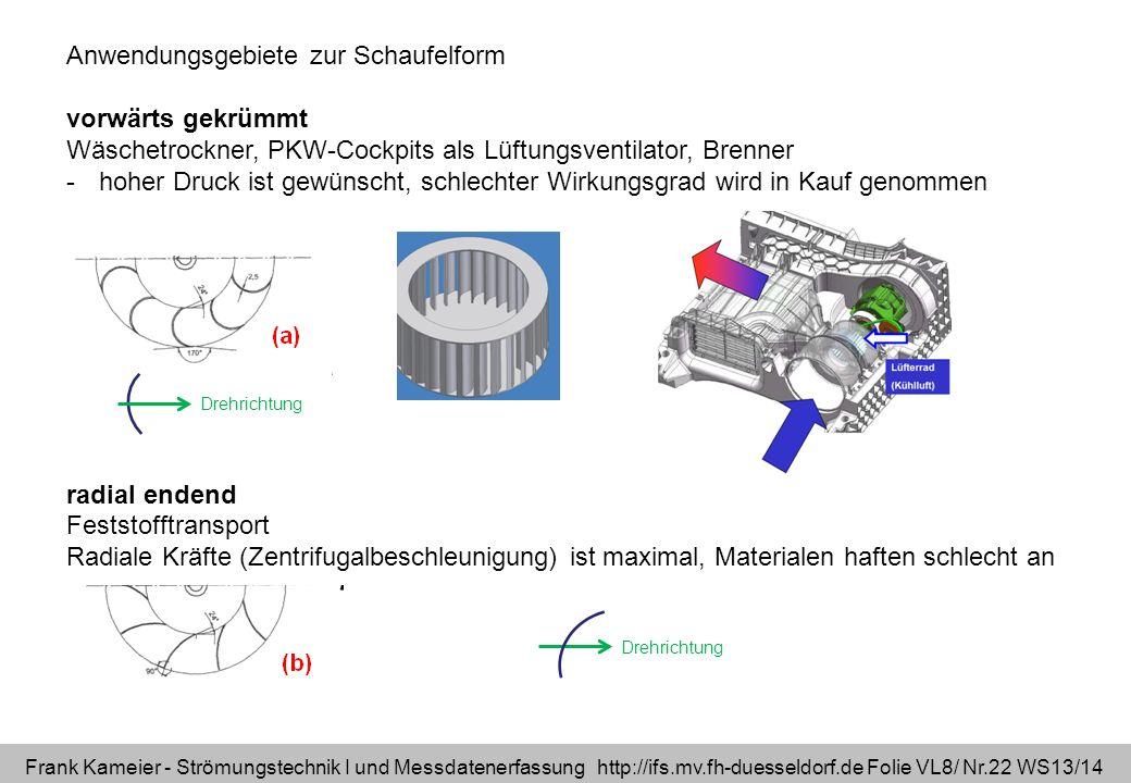 Frank Kameier - Strömungstechnik I und Messdatenerfassung http://ifs.mv.fh-duesseldorf.de Folie VL8/ Nr.22 WS13/14 Anwendungsgebiete zur Schaufelform