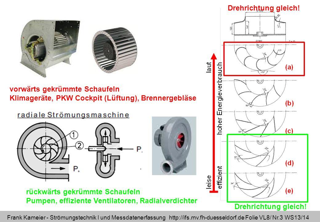 Frank Kameier - Strömungstechnik I und Messdatenerfassung http://ifs.mv.fh-duesseldorf.de Folie VL8/ Nr.4 WS13/14 Sonderfall: radial endend (für Feststofftransport) http://mv.fh-duesseldorf.de/d_pers/Kameier_Frank/d_lehre/a_stroemungstechnik/Skript_stroemaschinen.pdf … Fliehkräfte sind am Laufradaustritt maximal, Material soll nicht haften / festkleben
