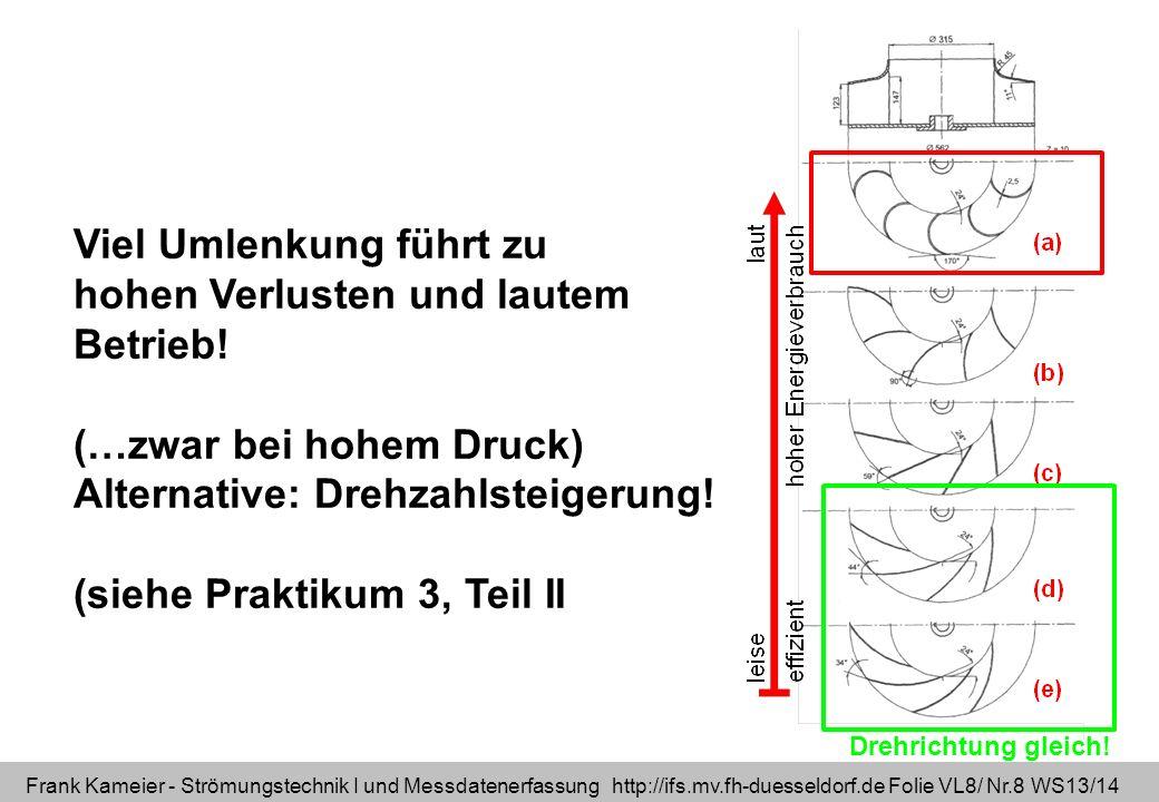 Frank Kameier - Strömungstechnik I und Messdatenerfassung http://ifs.mv.fh-duesseldorf.de Folie VL8/ Nr.9 WS13/14 rückwärts gekrümmtgeraderadial endend Einfluss der Schaufelwinkel auf die Aerodynamik und Akustik - keine Optimierung - Vertiefung erst in Strömungstechnik II!