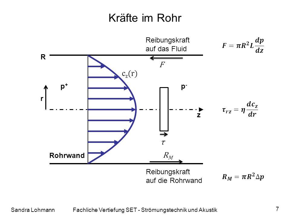 Quellen Sandra LohmannFachliche Vertiefung SET - Strömungstechnik und Akustik 8 Schade, Heinz und Kunz, Ewald.