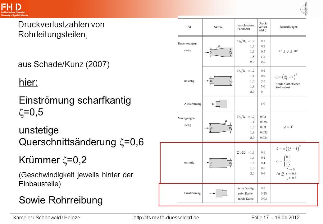 Kameier / Schönwald / Heinze http://ifs.mv.fh-duesseldorf.de Folie 17 - 19.04.2012 Druckverlustzahlen von Rohrleitungsteilen, aus Schade/Kunz (2007) h