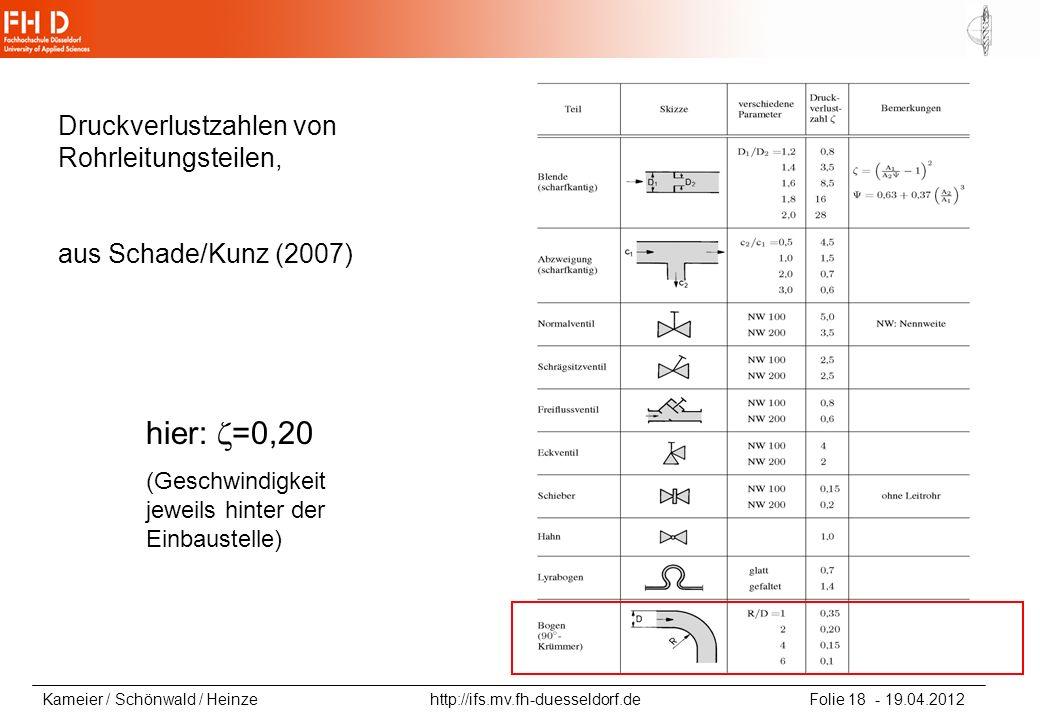 Kameier / Schönwald / Heinze http://ifs.mv.fh-duesseldorf.de Folie 18 - 19.04.2012 Druckverlustzahlen von Rohrleitungsteilen, aus Schade/Kunz (2007) h