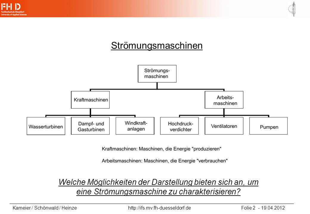 Kameier / Schönwald / Heinze http://ifs.mv.fh-duesseldorf.de Folie 3 - 19.04.2012 x-Achse V_pkt y-Achse dp (Druckdifferenz), Y (spezifische Stutzenarbeit), H (Förderhöhe) Messung Berechnung mittels Bernoulli-Gleichung Y/g Darstellung im x/y Diagramm