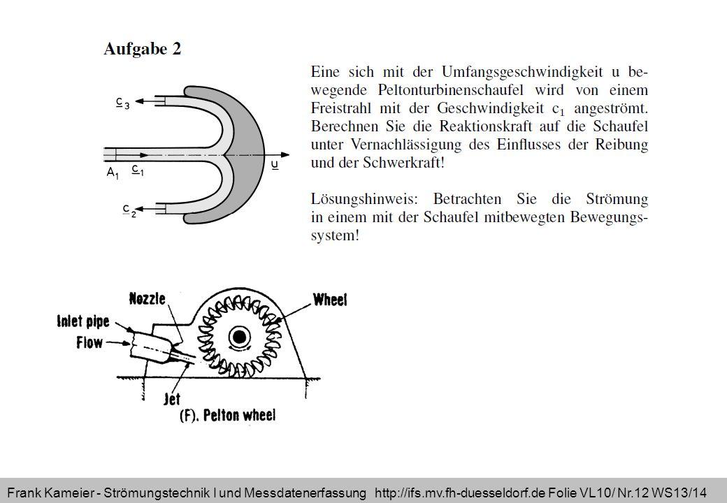 Frank Kameier - Strömungstechnik I und Messdatenerfassung http://ifs.mv.fh-duesseldorf.de Folie VL10/ Nr.12 WS13/14