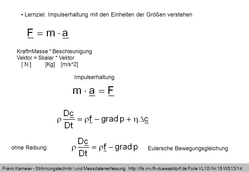 Frank Kameier - Strömungstechnik I und Messdatenerfassung http://ifs.mv.fh-duesseldorf.de Folie VL10/ Nr.15 WS13/14 Lernziel: Impulserhaltung mit den Einheiten der Größen verstehen Kraft=Masse * Beschleunigung Vektor = Skalar * Vektor [ N ] [Kg] [m/s^2] Impulserhaltung ohne Reibung: Eulersche Bewegungsgleichung