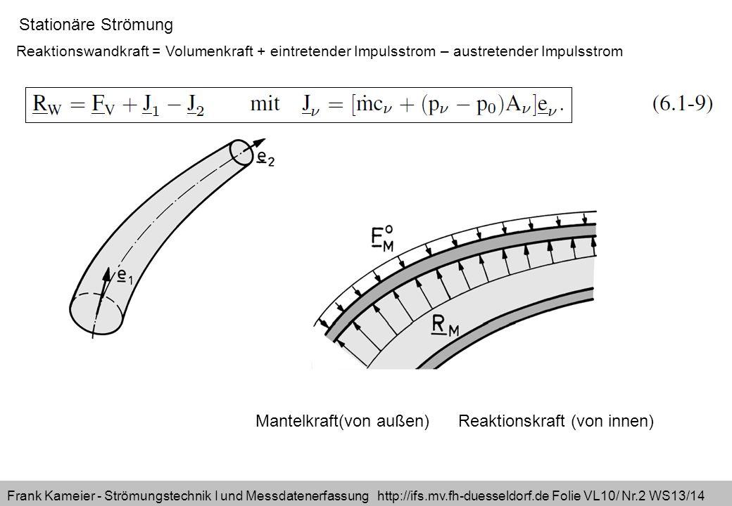 Frank Kameier - Strömungstechnik I und Messdatenerfassung http://ifs.mv.fh-duesseldorf.de Folie VL10/ Nr.2 WS13/14 Reaktionswandkraft = Volumenkraft + eintretender Impulsstrom – austretender Impulsstrom Mantelkraft(von außen) Reaktionskraft (von innen) Stationäre Strömung