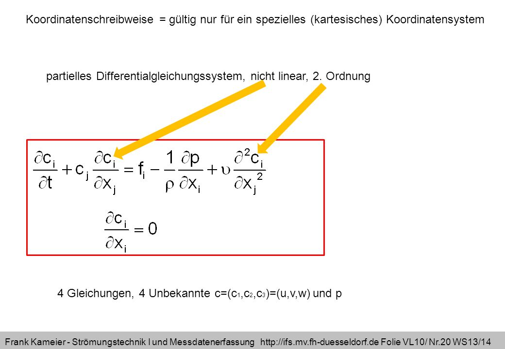 Frank Kameier - Strömungstechnik I und Messdatenerfassung http://ifs.mv.fh-duesseldorf.de Folie VL10/ Nr.20 WS13/14 4 Gleichungen, 4 Unbekannte c=(c 1,c 2,c 3 )=(u,v,w) und p partielles Differentialgleichungssystem, nicht linear, 2.