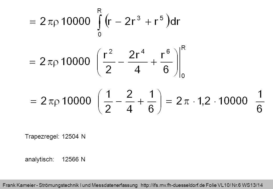 Frank Kameier - Strömungstechnik I und Messdatenerfassung http://ifs.mv.fh-duesseldorf.de Folie VL10/ Nr.6 WS13/14 Trapezregel: 12504 N analytisch: 12566 N