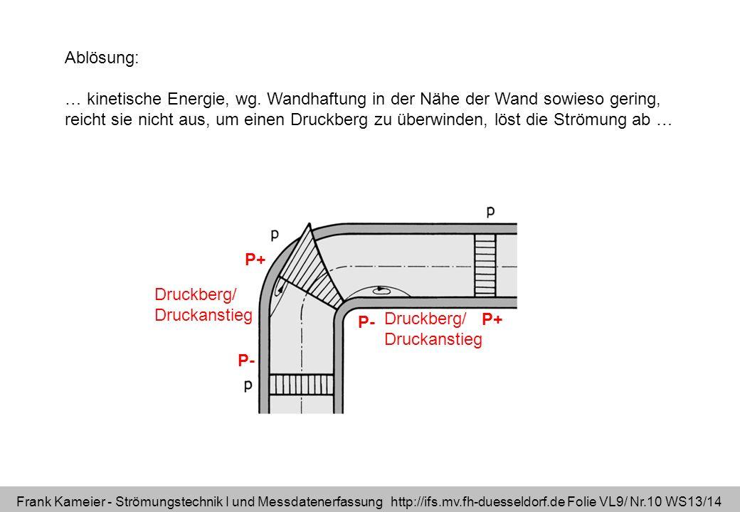 Frank Kameier - Strömungstechnik I und Messdatenerfassung http://ifs.mv.fh-duesseldorf.de Folie VL9/ Nr.10 WS13/14 Ablösung: … kinetische Energie, wg.