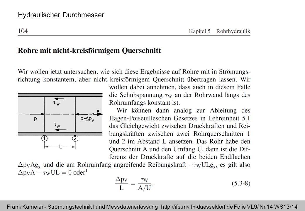 Frank Kameier - Strömungstechnik I und Messdatenerfassung http://ifs.mv.fh-duesseldorf.de Folie VL9/ Nr.14 WS13/14 Hydraulischer Durchmesser