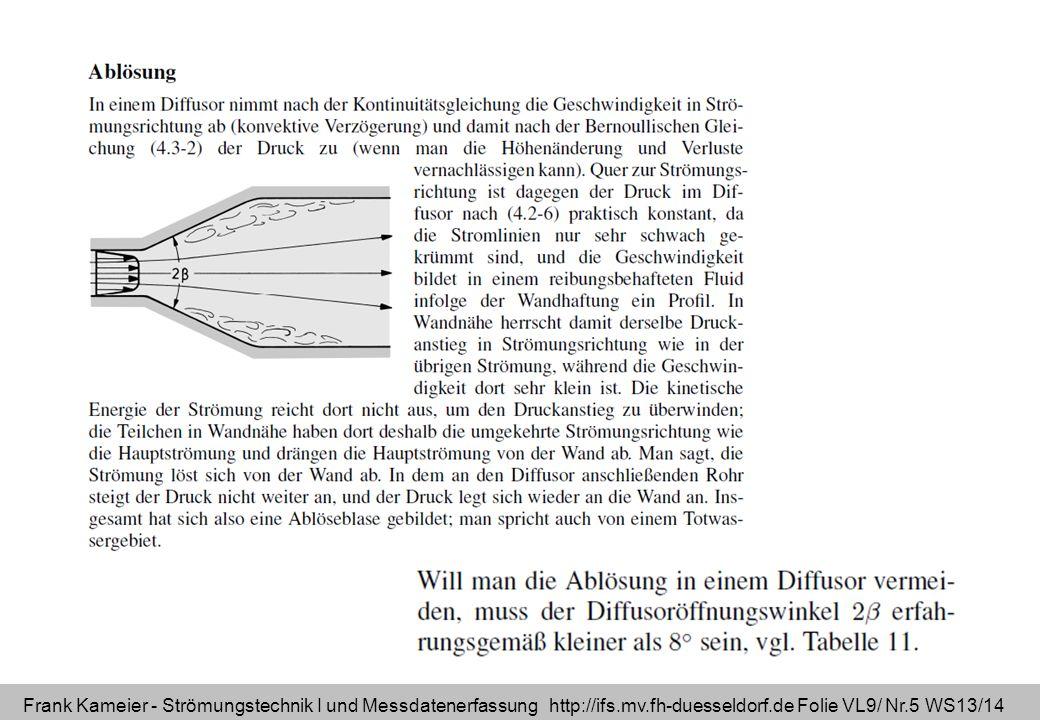Frank Kameier - Strömungstechnik I und Messdatenerfassung http://ifs.mv.fh-duesseldorf.de Folie VL9/ Nr.5 WS13/14