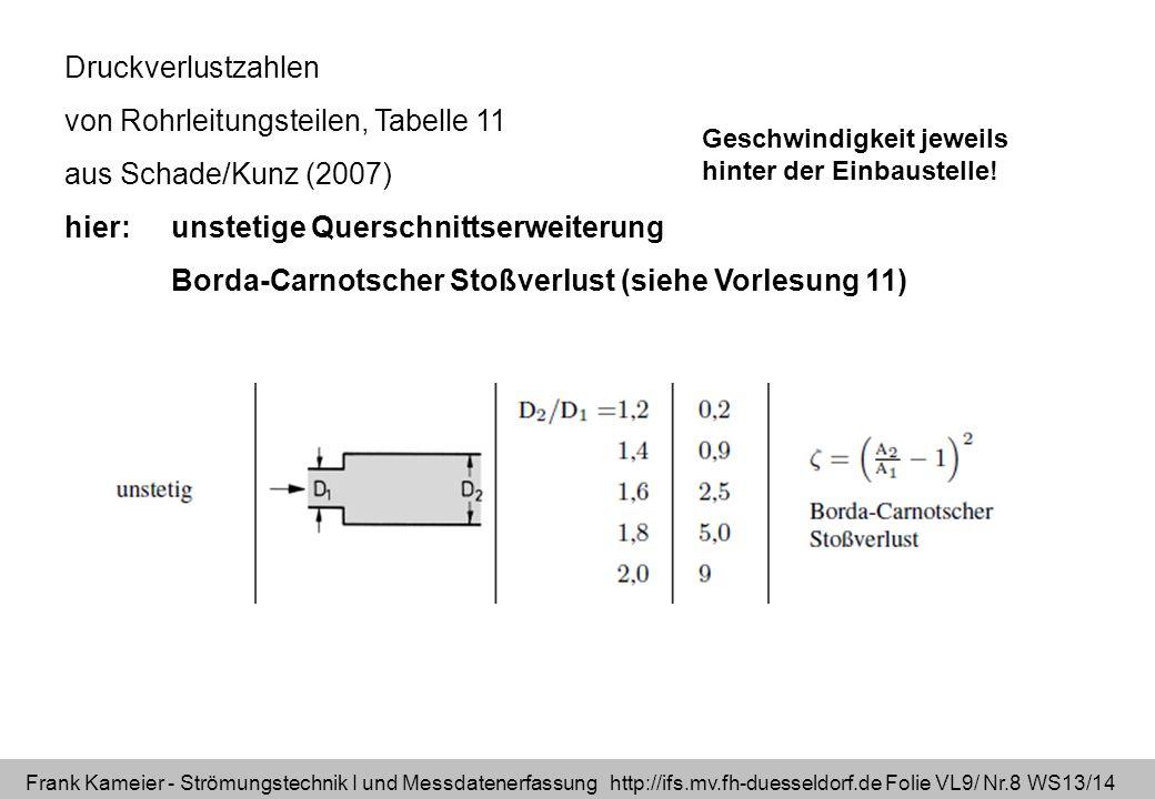 Frank Kameier - Strömungstechnik I und Messdatenerfassung http://ifs.mv.fh-duesseldorf.de Folie VL9/ Nr.8 WS13/14 Druckverlustzahlen von Rohrleitungst
