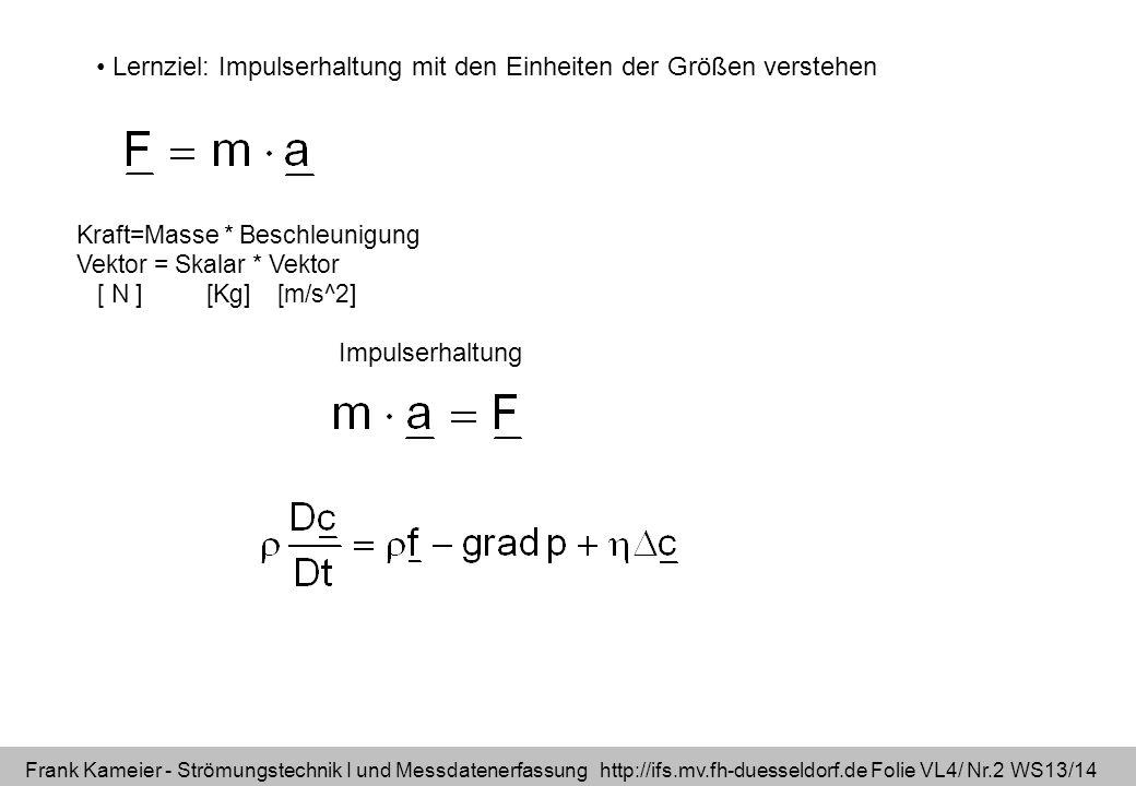 Frank Kameier - Strömungstechnik I und Messdatenerfassung http://ifs.mv.fh-duesseldorf.de Folie VL4/ Nr.2 WS13/14 Lernziel: Impulserhaltung mit den Ei