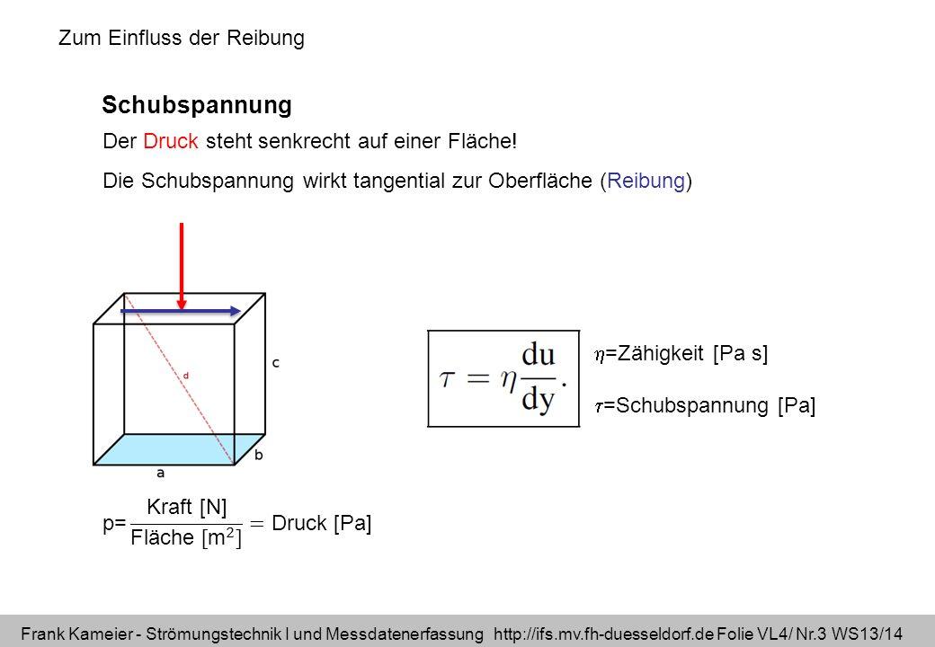 Frank Kameier - Strömungstechnik I und Messdatenerfassung http://ifs.mv.fh-duesseldorf.de Folie VL4/ Nr.4 WS13/14 Zum Einfluss der Reibung Reibung / Newtonscher Schubspannungsansatz Quelle: Multi-Media Fluid Mechanics, Cambridge 2000 2_02005.mov ruhende Wand mit der Geschwindigkeit U bewegte Wand =Zähigkeit [Pa s] =Schubspannung [Pa] Wand oben fehlt im Experiment, daher parabolischer Verlauf!