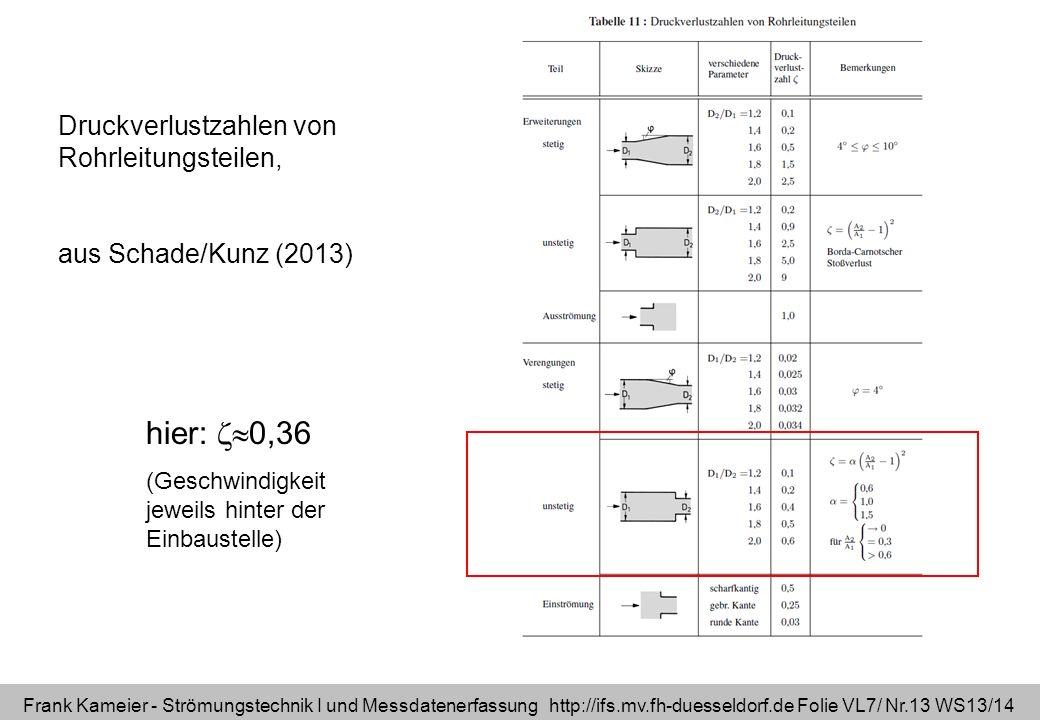 Frank Kameier - Strömungstechnik I und Messdatenerfassung http://ifs.mv.fh-duesseldorf.de Folie VL7/ Nr.13 WS13/14 Druckverlustzahlen von Rohrleitungs