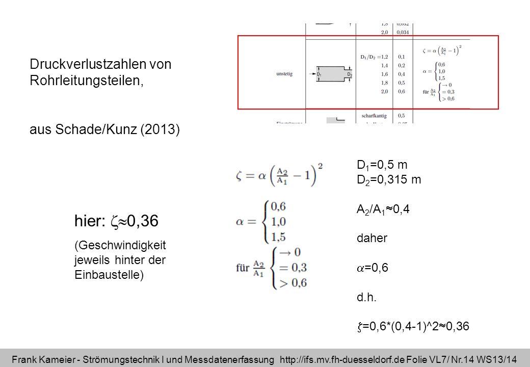 Frank Kameier - Strömungstechnik I und Messdatenerfassung http://ifs.mv.fh-duesseldorf.de Folie VL7/ Nr.14 WS13/14 Druckverlustzahlen von Rohrleitungs