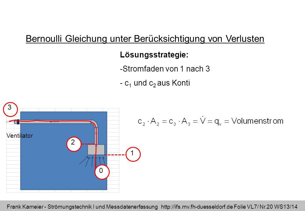 Frank Kameier - Strömungstechnik I und Messdatenerfassung http://ifs.mv.fh-duesseldorf.de Folie VL7/ Nr.20 WS13/14 Bernoulli Gleichung unter Berücksic