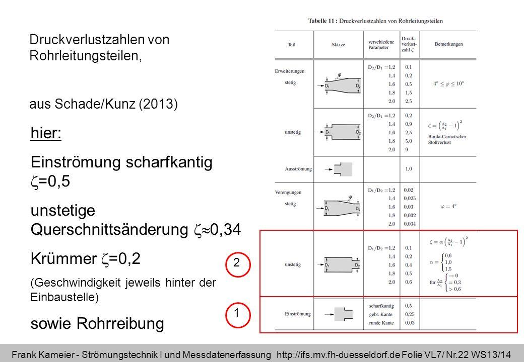 Frank Kameier - Strömungstechnik I und Messdatenerfassung http://ifs.mv.fh-duesseldorf.de Folie VL7/ Nr.22 WS13/14 Druckverlustzahlen von Rohrleitungs