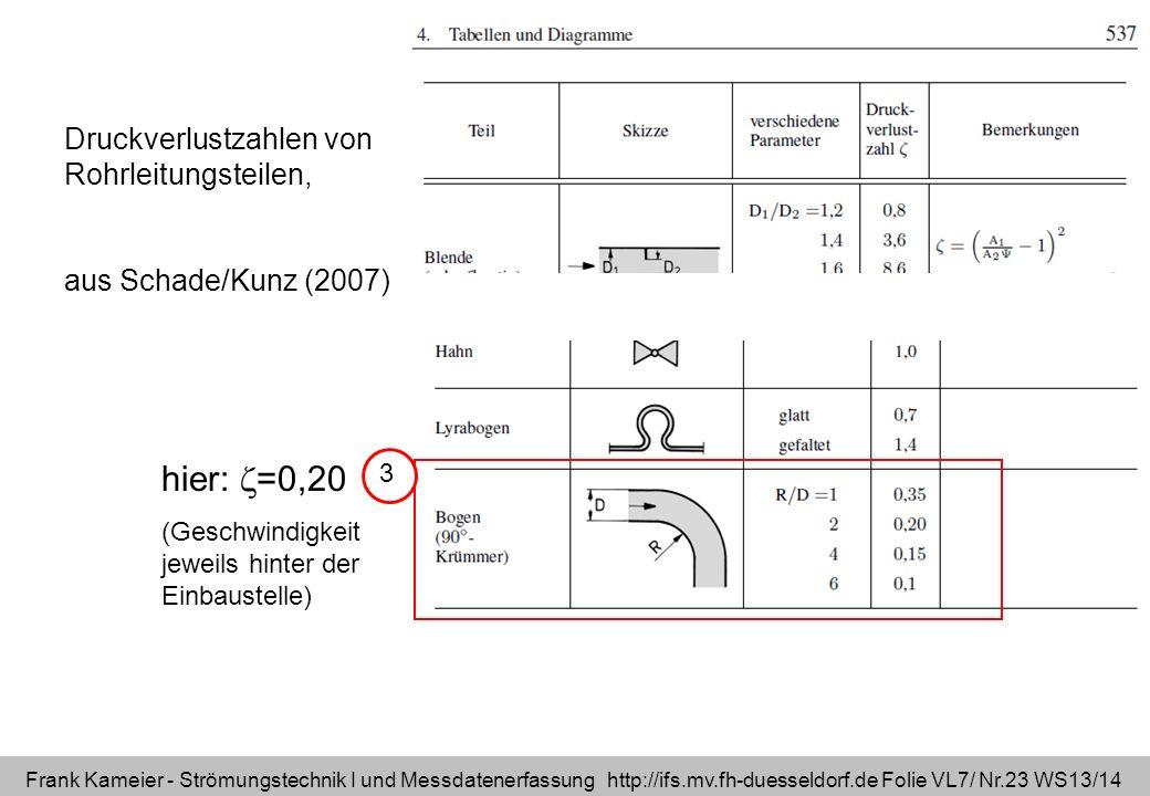 Frank Kameier - Strömungstechnik I und Messdatenerfassung http://ifs.mv.fh-duesseldorf.de Folie VL7/ Nr.23 WS13/14 Druckverlustzahlen von Rohrleitungs