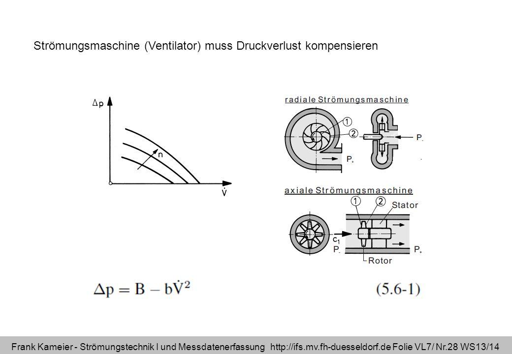 Frank Kameier - Strömungstechnik I und Messdatenerfassung http://ifs.mv.fh-duesseldorf.de Folie VL7/ Nr.28 WS13/14 Strömungsmaschine (Ventilator) muss