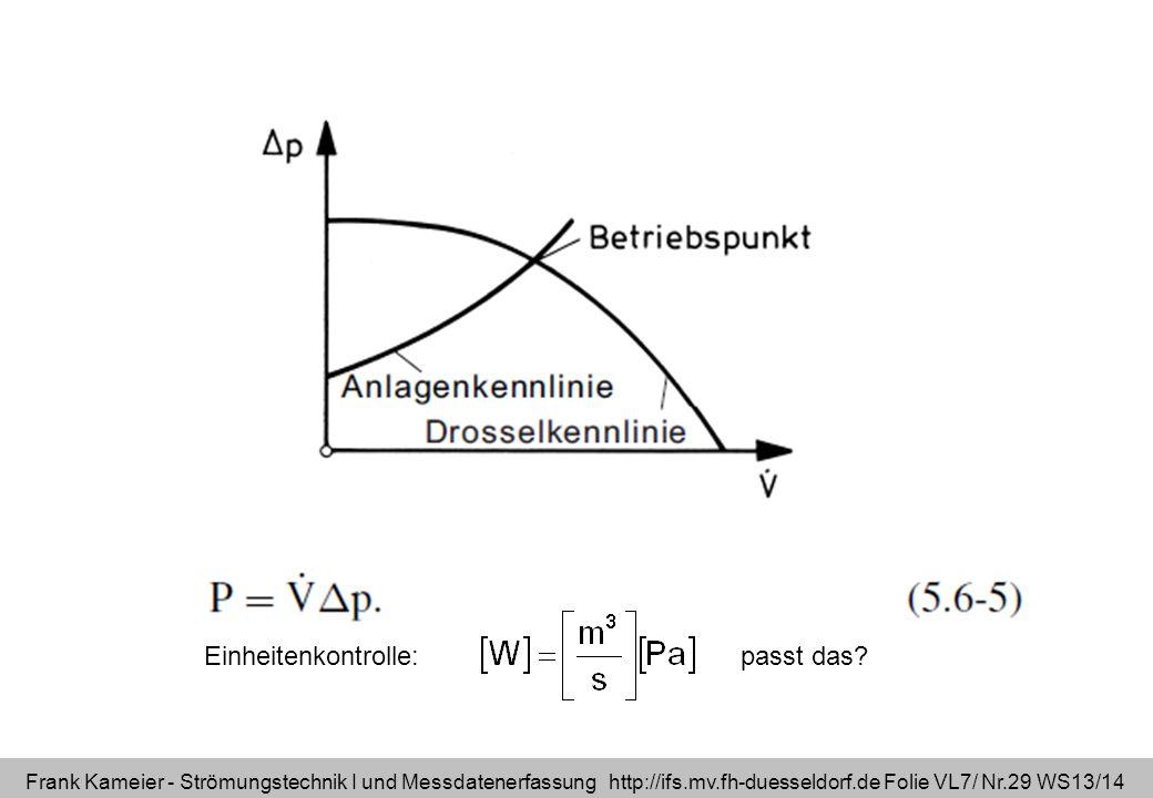 Frank Kameier - Strömungstechnik I und Messdatenerfassung http://ifs.mv.fh-duesseldorf.de Folie VL7/ Nr.29 WS13/14 Einheitenkontrolle: passt das?