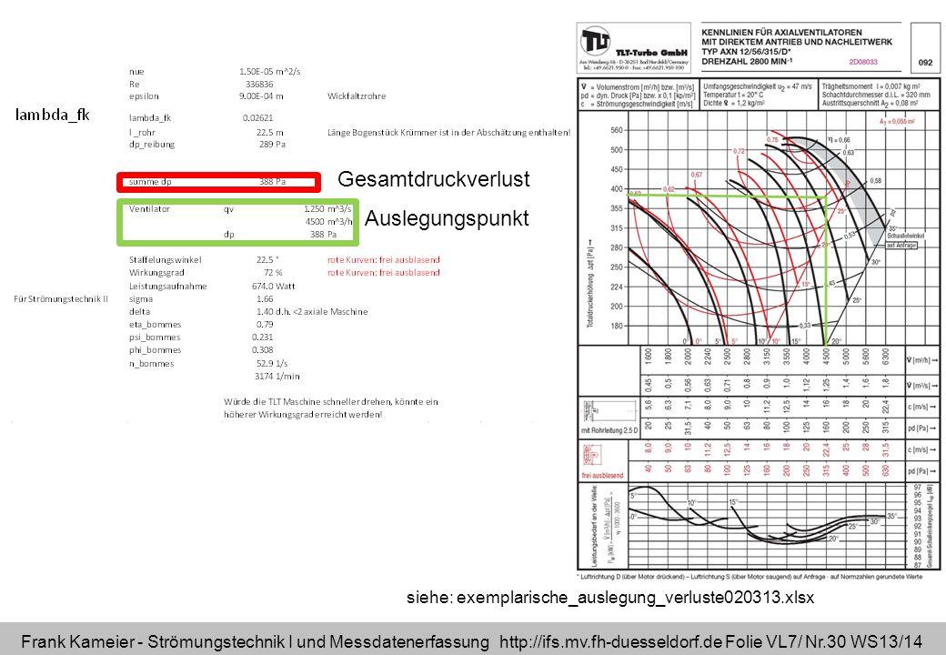 Frank Kameier - Strömungstechnik I und Messdatenerfassung http://ifs.mv.fh-duesseldorf.de Folie VL7/ Nr.30 WS13/14 siehe: exemplarische_auslegung_verl