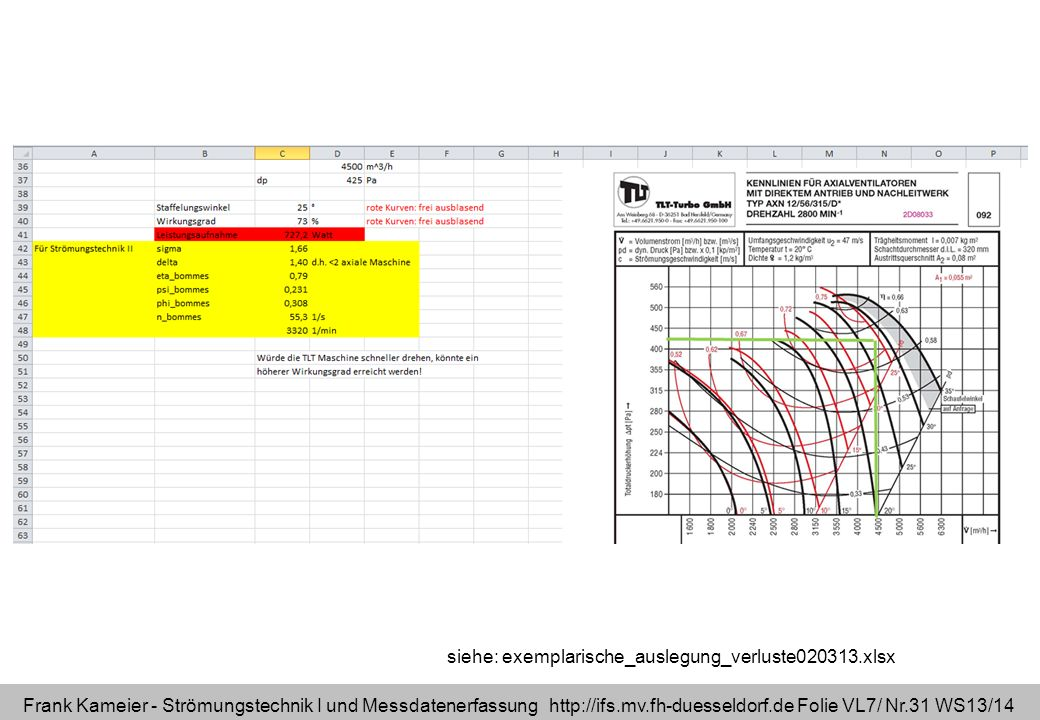 Frank Kameier - Strömungstechnik I und Messdatenerfassung http://ifs.mv.fh-duesseldorf.de Folie VL7/ Nr.31 WS13/14 siehe: exemplarische_auslegung_verl