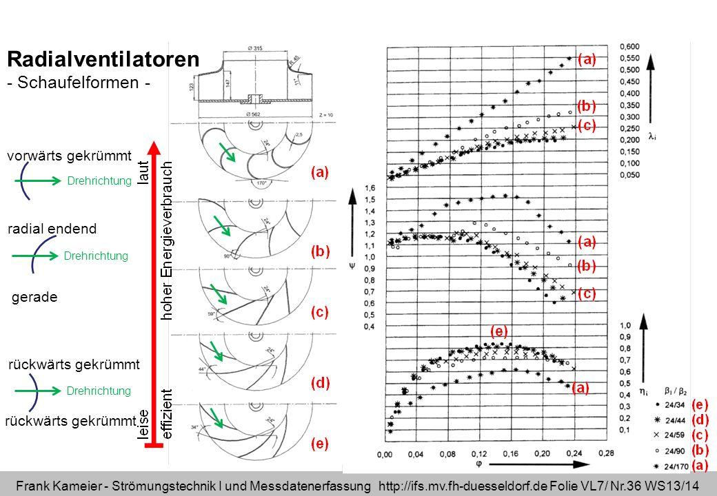 Frank Kameier - Strömungstechnik I und Messdatenerfassung http://ifs.mv.fh-duesseldorf.de Folie VL7/ Nr.36 WS13/14 Radialventilatoren - Schaufelformen