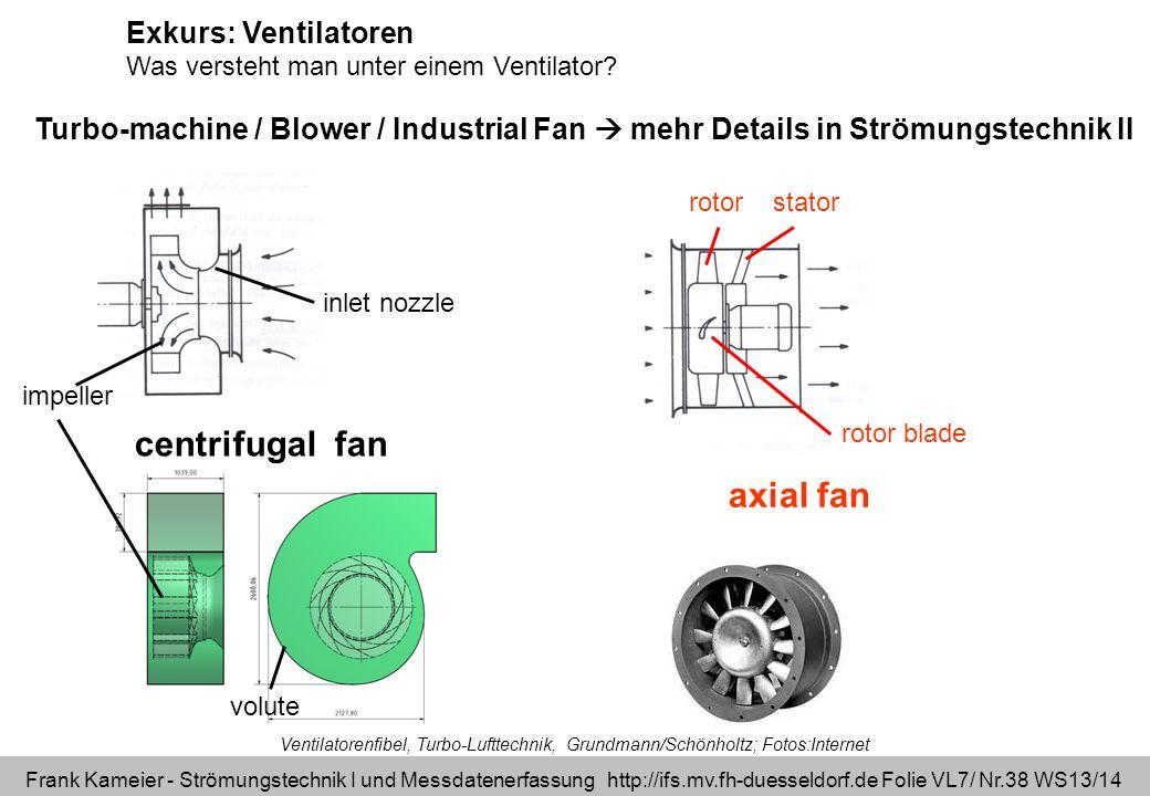 Frank Kameier - Strömungstechnik I und Messdatenerfassung http://ifs.mv.fh-duesseldorf.de Folie VL7/ Nr.38 WS13/14 Ventilatorenfibel, Turbo-Lufttechni