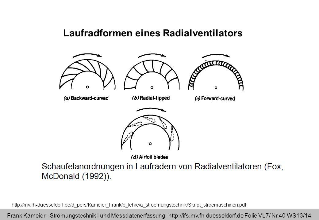 Frank Kameier - Strömungstechnik I und Messdatenerfassung http://ifs.mv.fh-duesseldorf.de Folie VL7/ Nr.40 WS13/14 Laufradformen eines Radialventilato
