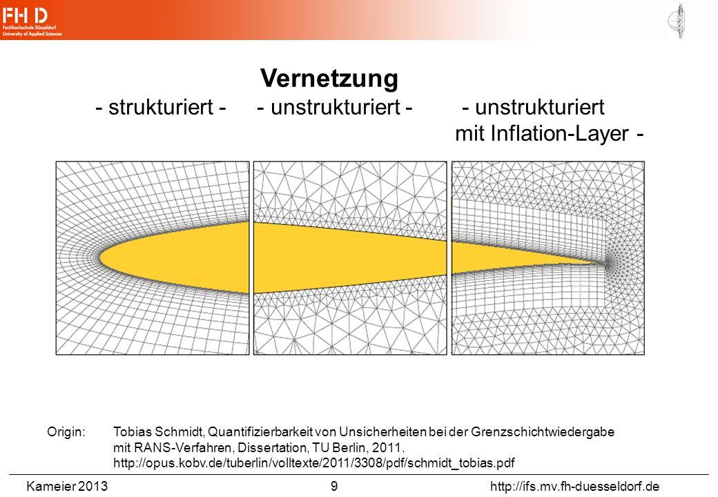 Kameier 2013 9 http://ifs.mv.fh-duesseldorf.de Origin: Tobias Schmidt, Quantifizierbarkeit von Unsicherheiten bei der Grenzschichtwiedergabe mit RANS-