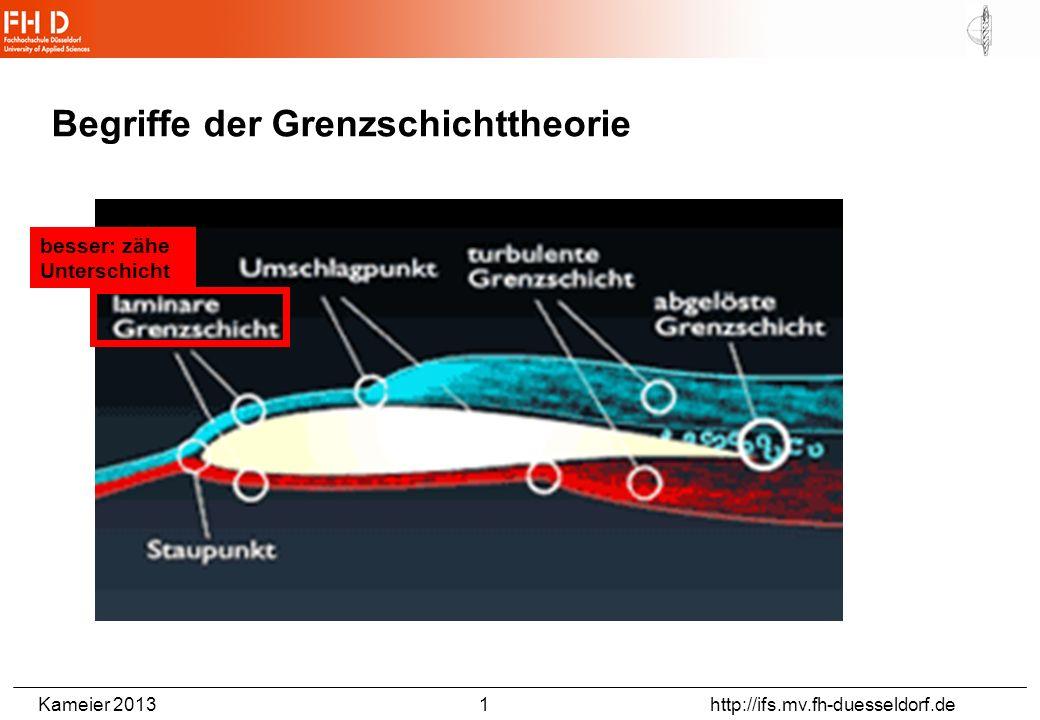 Kameier 2013 2 http://ifs.mv.fh-duesseldorf.de Origin: Tobias Schmidt, Quantifizierbarkeit von Unsicherheiten bei der Grenzschichtwiedergabe mit RANS-Verfahren, Dissertation, TU Berlin, 2011.