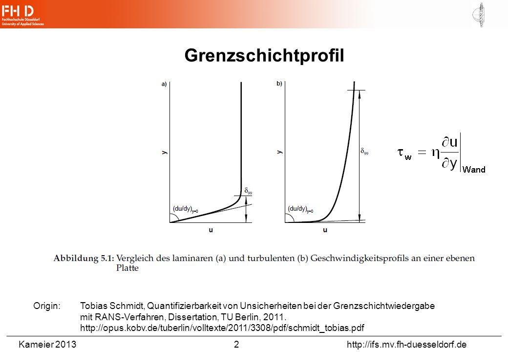 Kameier 2013 2 http://ifs.mv.fh-duesseldorf.de Origin: Tobias Schmidt, Quantifizierbarkeit von Unsicherheiten bei der Grenzschichtwiedergabe mit RANS-