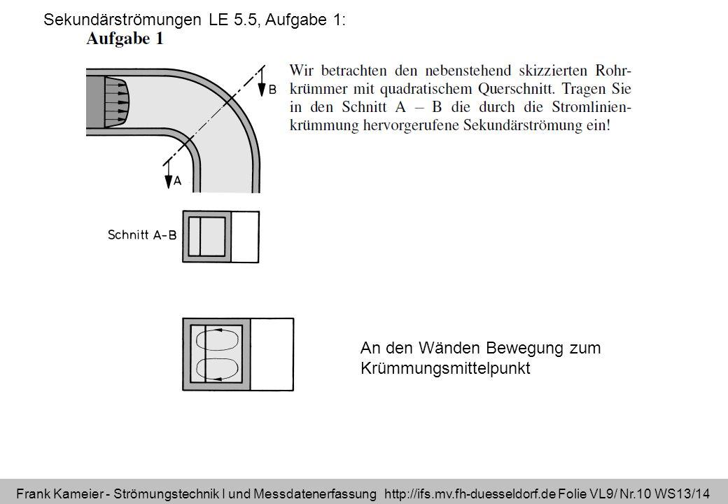 Frank Kameier - Strömungstechnik I und Messdatenerfassung http://ifs.mv.fh-duesseldorf.de Folie VL9/ Nr.10 WS13/14 An den Wänden Bewegung zum Krümmungsmittelpunkt Sekundärströmungen LE 5.5, Aufgabe 1: