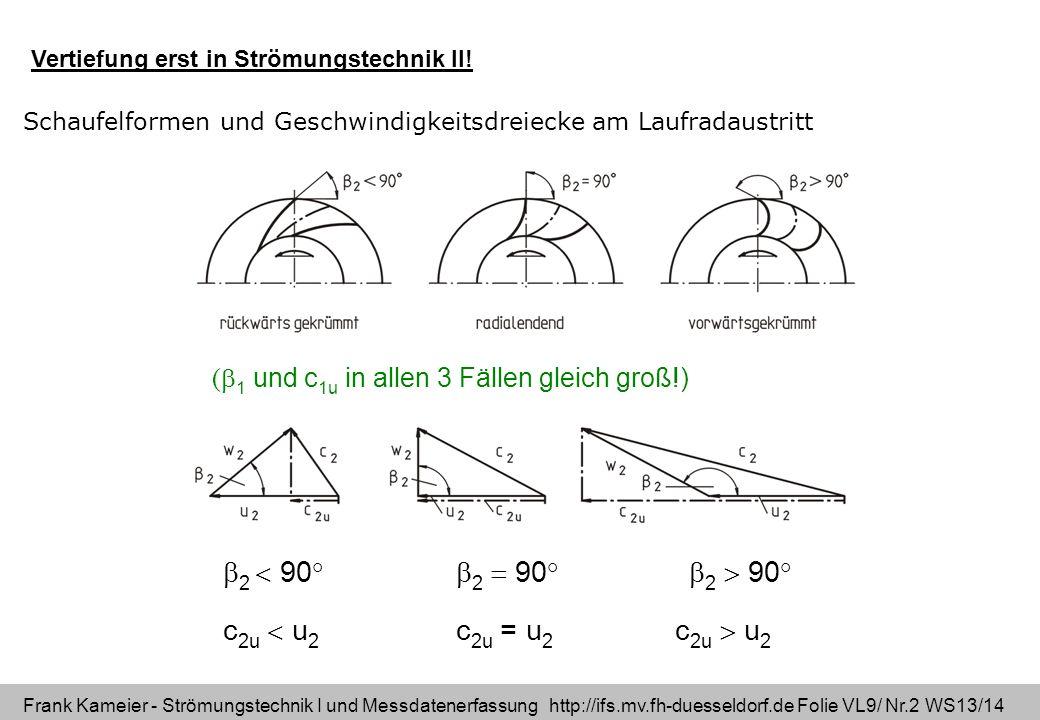 Frank Kameier - Strömungstechnik I und Messdatenerfassung http://ifs.mv.fh-duesseldorf.de Folie VL9/ Nr.2 WS13/14 ( 1 und c 1u in allen 3 Fällen gleich groß!) 2 90° 2 90° 2 90° c 2u u 2 c 2u = u 2 c 2u u 2 Schaufelformen und Geschwindigkeitsdreiecke am Laufradaustritt Vertiefung erst in Strömungstechnik II!