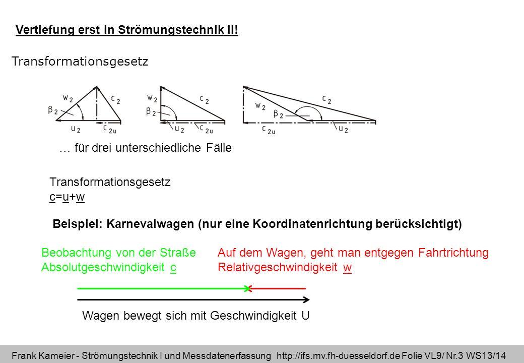 Frank Kameier - Strömungstechnik I und Messdatenerfassung http://ifs.mv.fh-duesseldorf.de Folie VL9/ Nr.3 WS13/14 Transformationsgesetz Vertiefung erst in Strömungstechnik II.