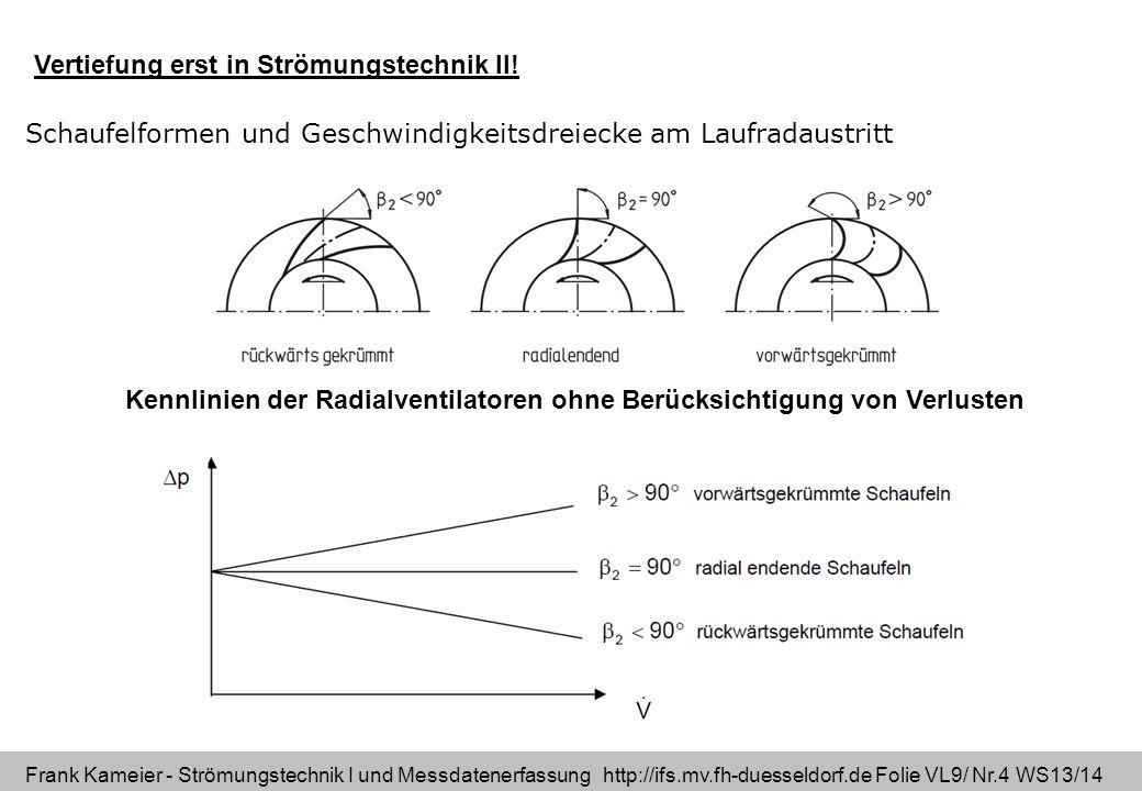 Frank Kameier - Strömungstechnik I und Messdatenerfassung http://ifs.mv.fh-duesseldorf.de Folie VL9/ Nr.4 WS13/14 Schaufelformen und Geschwindigkeitsdreiecke am Laufradaustritt Vertiefung erst in Strömungstechnik II.